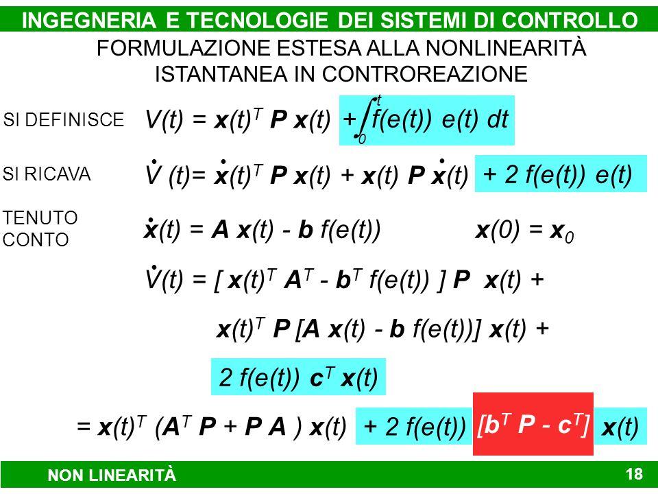 INGEGNERIA E TECNOLOGIE DEI SISTEMI DI CONTROLLO 18 FORMULAZIONE ESTESA ALLA NONLINEARITÀ ISTANTANEA IN CONTROREAZIONE V(t) = x(t) T P x(t) SI DEFINISCE SI RICAVA V (t)= x(t) T P x(t) + x(t) P x(t) TENUTO CONTO x(t) = A x(t) - b f(e(t)) x(0) = x 0 f(e(t)) e(t) dt t 0 + + 2 f(e(t)) e(t) x(t) T P [A x(t) - b f(e(t))] x(t) + 2 f(e(t)) c T x(t) = x(t) T (A T P + P A ) x(t) + 2 f(e(t)) [b T P - c T ] x(t) V(t) = [ x(t) T A T - b T f(e(t)) ] P x(t) + [b T P - c T ] NON LINEARITÀ
