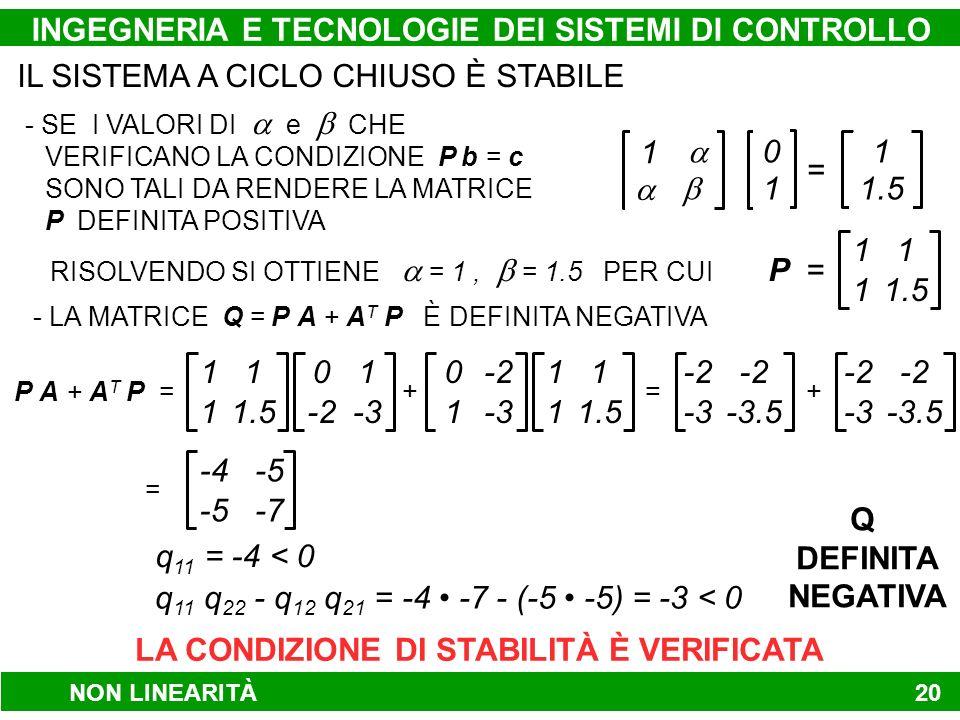 = Pbc INGEGNERIA E TECNOLOGIE DEI SISTEMI DI CONTROLLO 20 - SE I VALORI DI e CHE VERIFICANO LA CONDIZIONE P b = c SONO TALI DA RENDERE LA MATRICE P DEFINITA POSITIVA 0 1 1 1.5 1 RISOLVENDO SI OTTIENE = 1, = 1.5 PER CUI =P 1 1 1 1.5 IL SISTEMA A CICLO CHIUSO È STABILE - LA MATRICE Q = P A + A T P È DEFINITA NEGATIVA P A + A T P = 1 1 1 1.5 0 -2 1 -3 0 1 -2 -3 1 1 1 1.5 + -2 -3 -2 -3.5 =+ -2 -3 -2 -3.5 = -4 -5 -7 q 11 = -4 < 0 q 11 q 22 - q 12 q 21 = -4 -7 - (-5 -5) = -3 < 0 Q DEFINITA NEGATIVA LA CONDIZIONE DI STABILITÀ È VERIFICATA NON LINEARITÀ