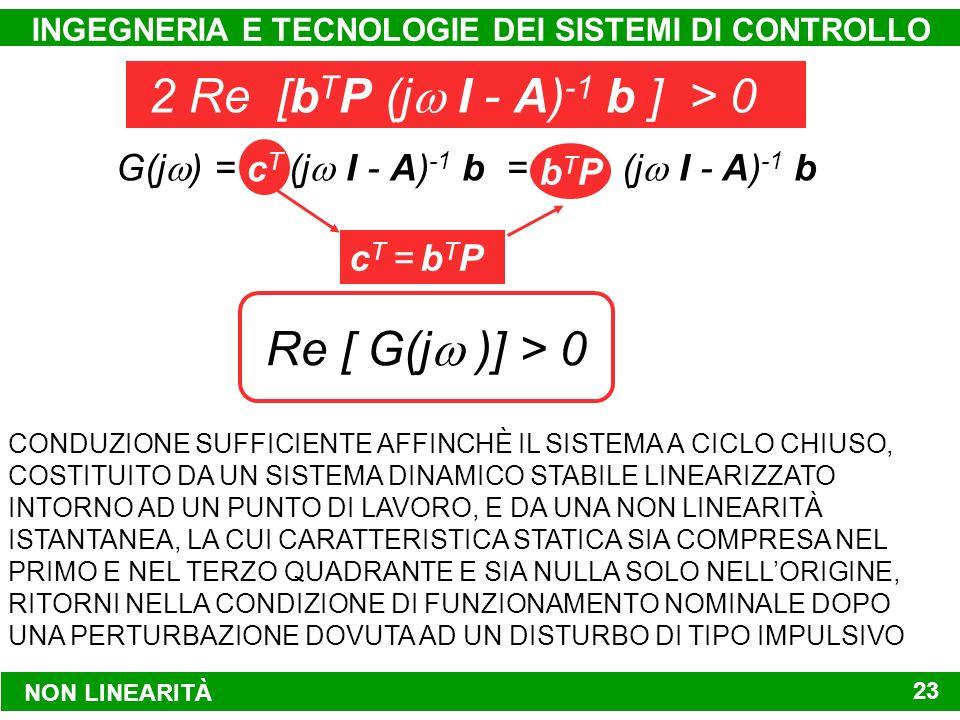 = c T (j I - A) -1 b bTPbTP NON LINEARITÀ INGEGNERIA E TECNOLOGIE DEI SISTEMI DI CONTROLLO 23 G(j ) = c T (j I - A) -1 b c T = b T P cTcT 2 Re [b T P (j I - A) -1 b ] > 0 Re [ G(j )] > 0 CONDUZIONE SUFFICIENTE AFFINCHÈ IL SISTEMA A CICLO CHIUSO, COSTITUITO DA UN SISTEMA DINAMICO STABILE LINEARIZZATO INTORNO AD UN PUNTO DI LAVORO, E DA UNA NON LINEARITÀ ISTANTANEA, LA CUI CARATTERISTICA STATICA SIA COMPRESA NEL PRIMO E NEL TERZO QUADRANTE E SIA NULLA SOLO NELLORIGINE, RITORNI NELLA CONDIZIONE DI FUNZIONAMENTO NOMINALE DOPO UNA PERTURBAZIONE DOVUTA AD UN DISTURBO DI TIPO IMPULSIVO