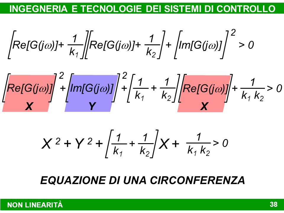 X YX NON LINEARITÀ INGEGNERIA E TECNOLOGIE DEI SISTEMI DI CONTROLLO 38 Re[G(j )]+ 1 k1k1 1 k2k2 + > 0 Im[G(j )] 2 Re[G(j )] 2 Im[G(j )] 2 Re[G(j )] + + 1 k1k1 1 k2k2 ++ 1 k 1 k 2 > 0 + 1 k1k1 1 k2k2 1 k 1 k 2 > 0 X 2 + Y 2 + X +X + EQUAZIONE DI UNA CIRCONFERENZA