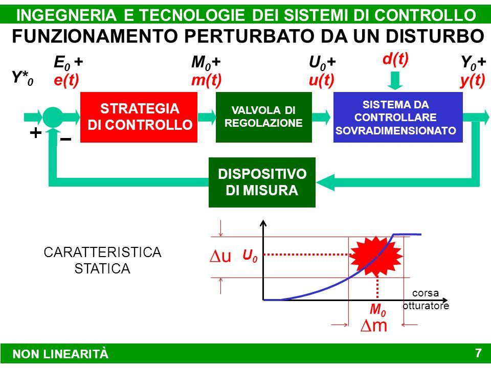 NON LINEARITÀ INGEGNERIA E TECNOLOGIE DEI SISTEMI DI CONTROLLO 7 FUNZIONAMENTO PERTURBATO DA UN DISTURBO CARATTERISTICA STATICA Y* 0 SISTEMA DA CONTROLLARE SOVRADIMENSIONATO VALVOLA DI REGOLAZIONE STRATEGIA DI CONTROLLO DISPOSITIVO DI MISURA Y0Y0 U0U0 M0M0 E0E0 d(t) Y 0 + y(t) U 0 + u(t) M 0 + m(t) E 0 + e(t) u M0M0 corsa otturatore U0U0 m