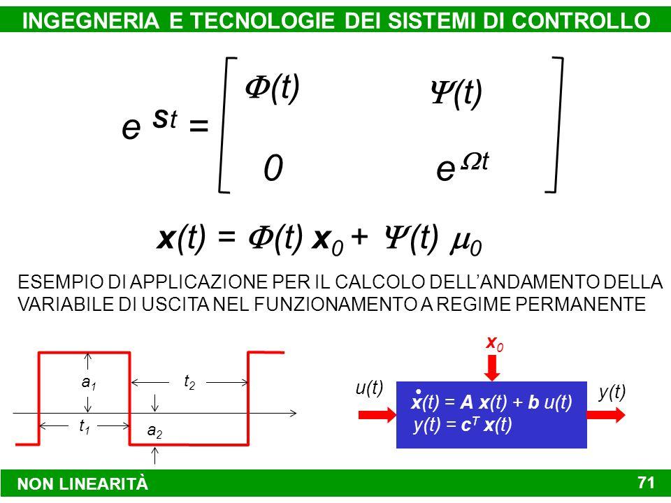 NON LINEARITÀ INGEGNERIA E TECNOLOGIE DEI SISTEMI DI CONTROLLO 71 x(t) = (t) x 0 + (t) 0 t1t1 t2t2 a1a1 a2a2 ESEMPIO DI APPLICAZIONE PER IL CALCOLO DELLANDAMENTO DELLA VARIABILE DI USCITA NEL FUNZIONAMENTO A REGIME PERMANENTE x0x0 y(t) = c T x(t) x(t) = A x(t) + b u(t) y(t) u(t) e S t = e A te A t e t 0 (e A t e t ) b (t) A -1 (e A t – I)b (t)