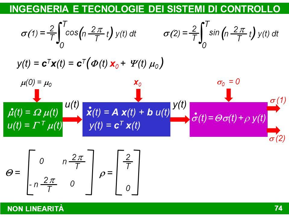 NON LINEARITÀ INGEGNERIA E TECNOLOGIE DEI SISTEMI DI CONTROLLO 74 y(t) = c T x(t) x(t) = A x(t) + b u(t) x0x0 (0) = 0 (t) = (t) u(t) = T (t) u(t) y(t) (t) = (t) + y(t) 0 = 0 (1) (2) = 2 T n 2 T - n 0 0 = 0 2 T 1) = 0 T 2 T n cos () t y(t) dt 2 T 2) = 0 T 2 T n sin () t y(t) dt 2 T y(t) = c T x(t) = c T ( (t) x 0 + (t) 0 )