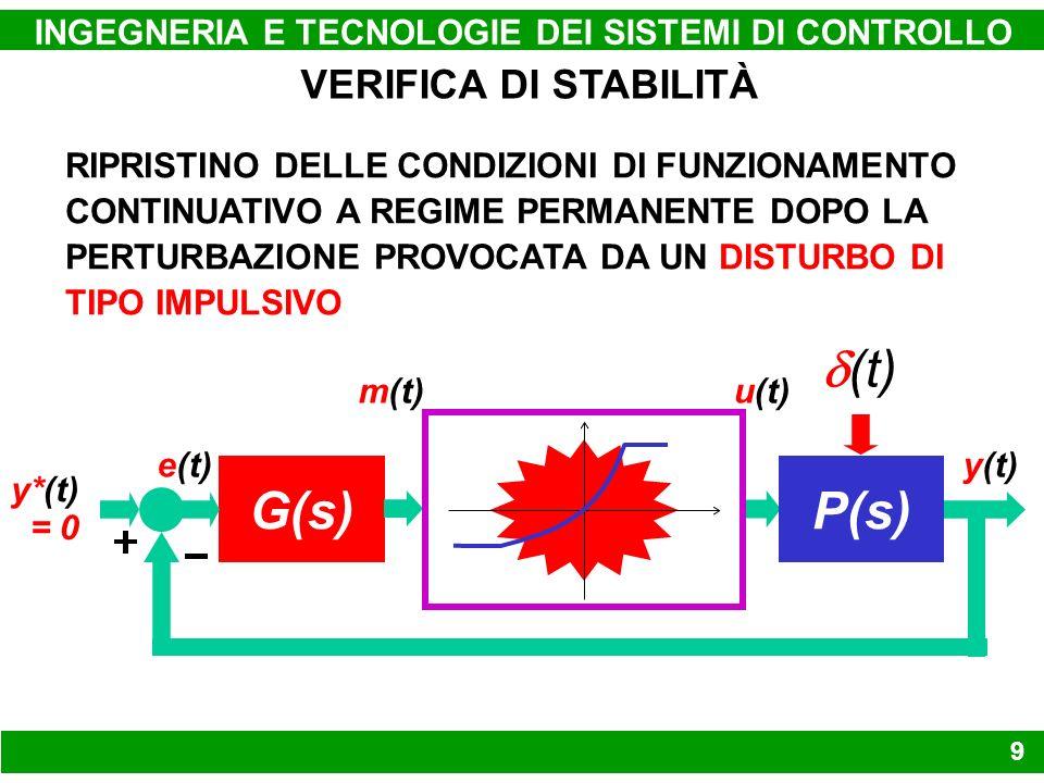 INGEGNERIA E TECNOLOGIE DEI SISTEMI DI CONTROLLO 9 VERIFICA DI STABILITÀ G(s) (t) y(t) u(t)m(t) e(t) y*(t) = 0 P(s) RIPRISTINO DELLE CONDIZIONI DI FUNZIONAMENTO CONTINUATIVO A REGIME PERMANENTE DOPO LA PERTURBAZIONE PROVOCATA DA UN DISTURBO DI TIPO IMPULSIVO