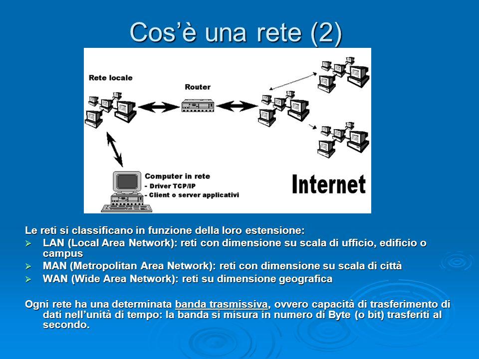 Cosè una rete (2) Le reti si classificano in funzione della loro estensione: LAN (Local Area Network): reti con dimensione su scala di ufficio, edificio o campus LAN (Local Area Network): reti con dimensione su scala di ufficio, edificio o campus MAN (Metropolitan Area Network): reti con dimensione su scala di città MAN (Metropolitan Area Network): reti con dimensione su scala di città WAN (Wide Area Network): reti su dimensione geografica WAN (Wide Area Network): reti su dimensione geografica Ogni rete ha una determinata banda trasmissiva, ovvero capacità di trasferimento di dati nellunità di tempo: la banda si misura in numero di Byte (o bit) trasferiti al secondo.
