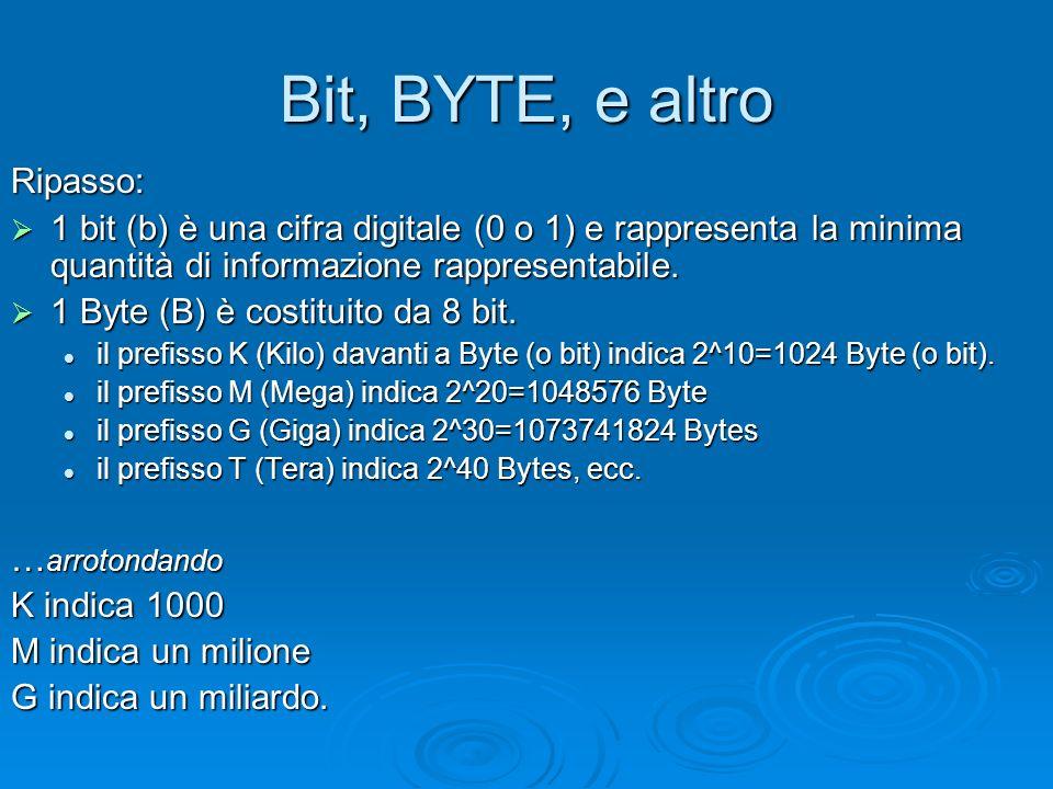 Bit, BYTE, e altro Ripasso: 1 bit (b) è una cifra digitale (0 o 1) e rappresenta la minima quantità di informazione rappresentabile.