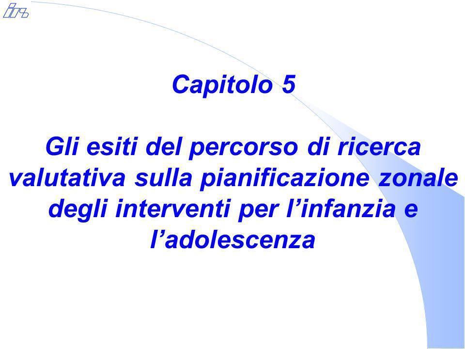 Capitolo 5 Gli esiti del percorso di ricerca valutativa sulla pianificazione zonale degli interventi per linfanzia e ladolescenza