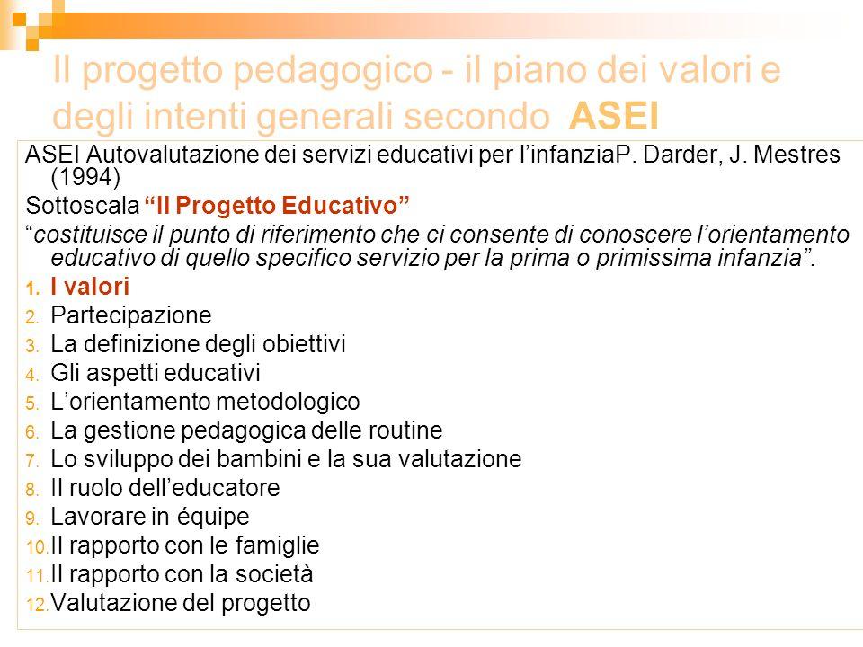 Il progetto pedagogico - il piano dei valori e degli intenti generali secondo ASEI ASEI Autovalutazione dei servizi educativi per linfanziaP. Darder,