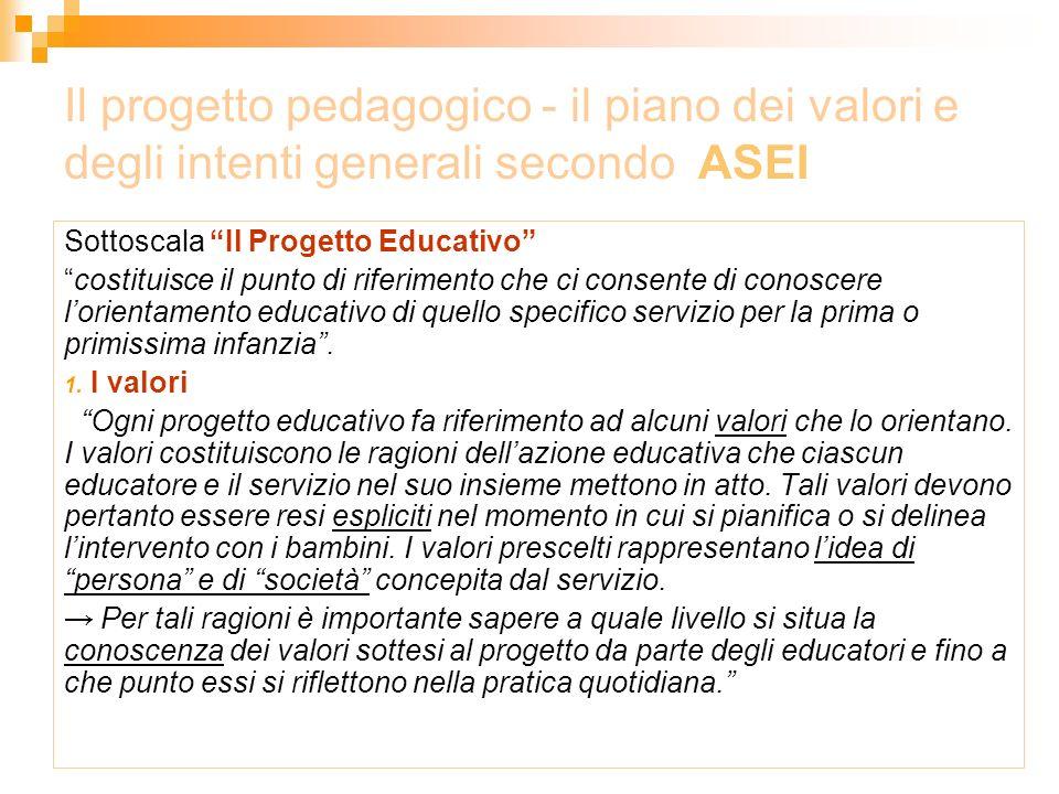 Il progetto pedagogico - il piano dei valori e degli intenti generali secondo ASEI Sottoscala Il Progetto Educativo costituisce il punto di riferiment