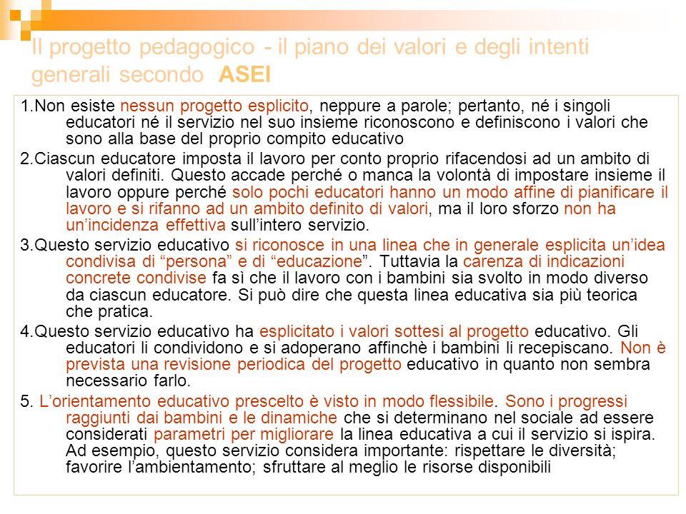 Il progetto pedagogico - il piano dei valori e degli intenti generali secondo ASEI 1.Non esiste nessun progetto esplicito, neppure a parole; pertanto,