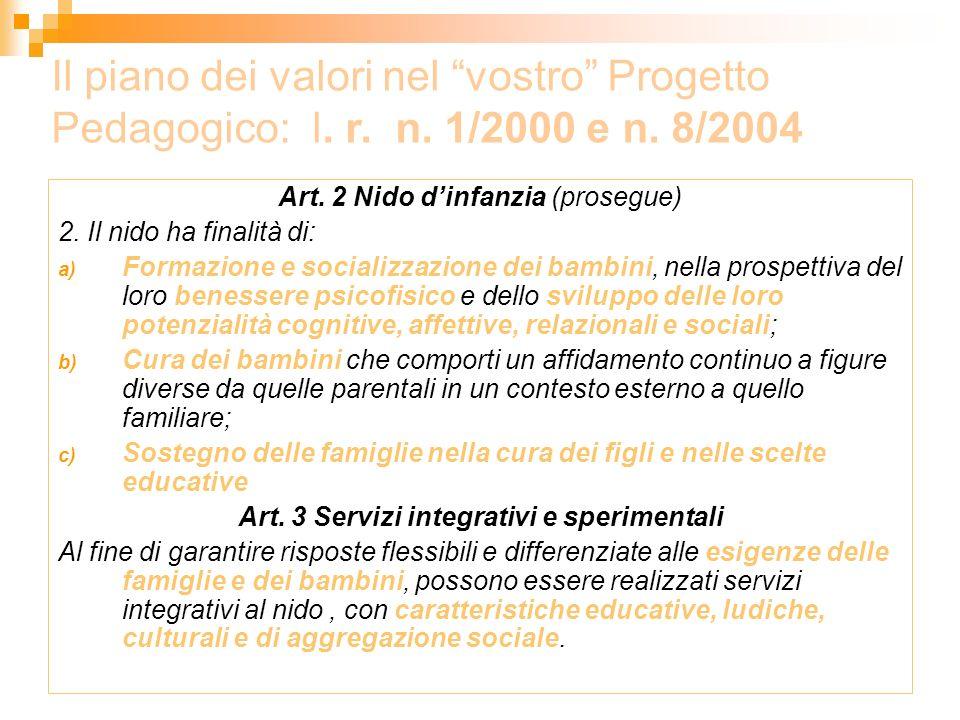 Art. 2 Nido dinfanzia (prosegue) 2. Il nido ha finalità di: a) Formazione e socializzazione dei bambini, nella prospettiva del loro benessere psicofis