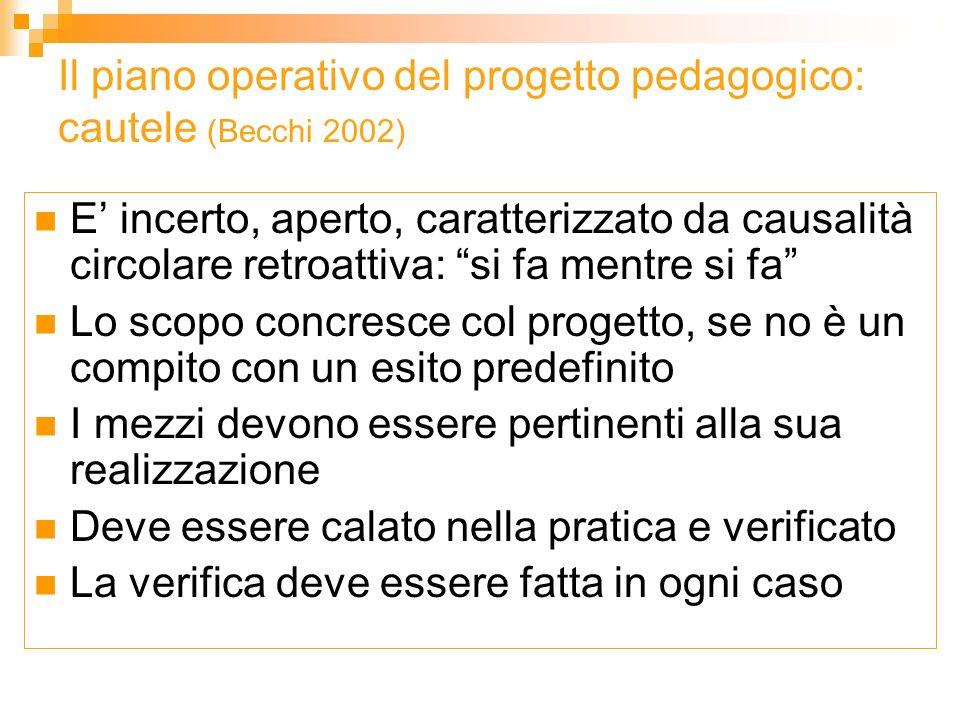 Il piano operativo del progetto pedagogico: cautele (Becchi 2002) E incerto, aperto, caratterizzato da causalità circolare retroattiva: si fa mentre s