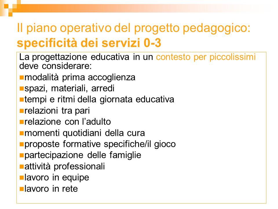 Il piano operativo del progetto pedagogico: specificità dei servizi 0-3 La progettazione educativa in un contesto per piccolissimi deve considerare: m