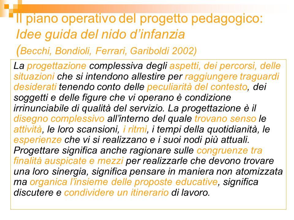 Il piano operativo del progetto pedagogico: Idee guida del nido dinfanzia ( Becchi, Bondioli, Ferrari, Gariboldi 2002) La progettazione complessiva de