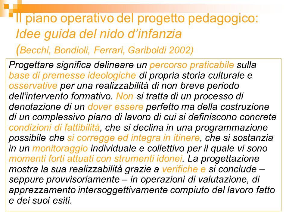 Il piano operativo del progetto pedagogico: Idee guida del nido dinfanzia ( Becchi, Bondioli, Ferrari, Gariboldi 2002) Progettare significa delineare
