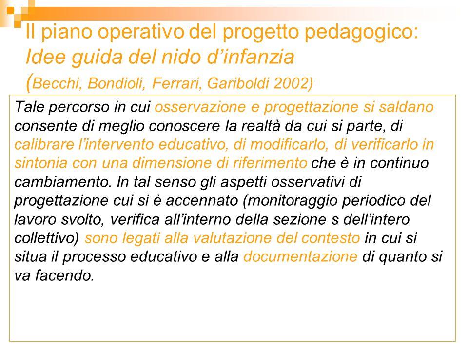 Il piano operativo del progetto pedagogico: Idee guida del nido dinfanzia ( Becchi, Bondioli, Ferrari, Gariboldi 2002) Tale percorso in cui osservazio
