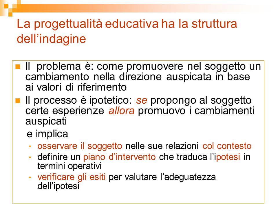 La progettualità educativa ha la struttura dellindagine Il problema è: come promuovere nel soggetto un cambiamento nella direzione auspicata in base a
