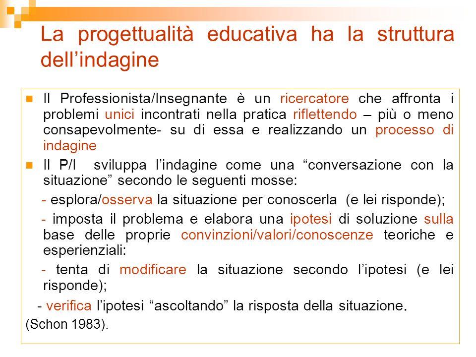 La progettualità educativa ha la struttura dellindagine Il Professionista/Insegnante è un ricercatore che affronta i problemi unici incontrati nella p