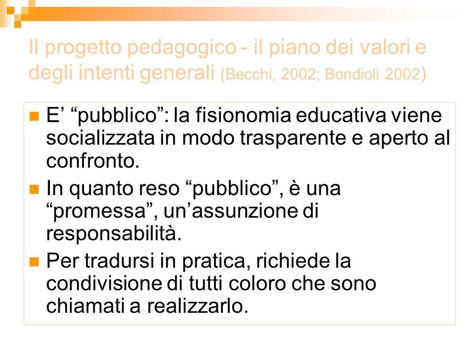 Il progetto pedagogico - il piano dei valori e degli intenti generali (Becchi, 2002; Bondioli 2002 ) E pubblico: la fisionomia educativa viene sociali