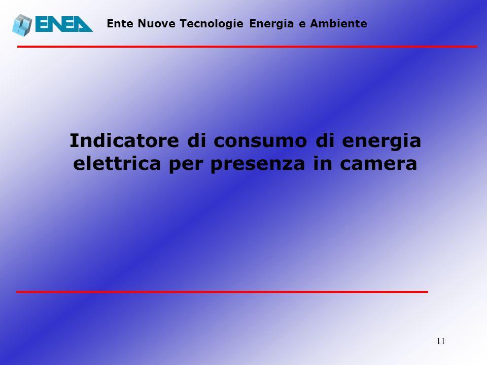 11 Ente Nuove Tecnologie Energia e Ambiente Indicatore di consumo di energia elettrica per presenza in camera