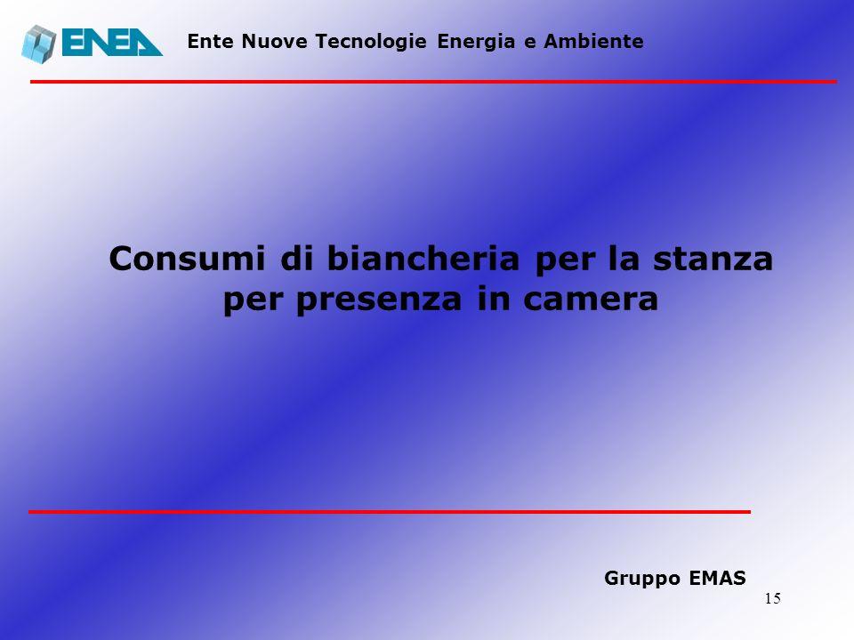 15 Gruppo EMAS Ente Nuove Tecnologie Energia e Ambiente Consumi di biancheria per la stanza per presenza in camera