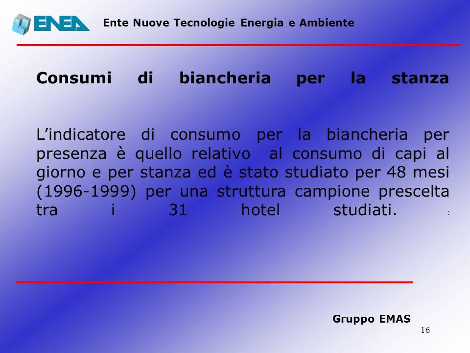 16 Gruppo EMAS Ente Nuove Tecnologie Energia e Ambiente Consumi di biancheria per la stanza Lindicatore di consumo per la biancheria per presenza è qu