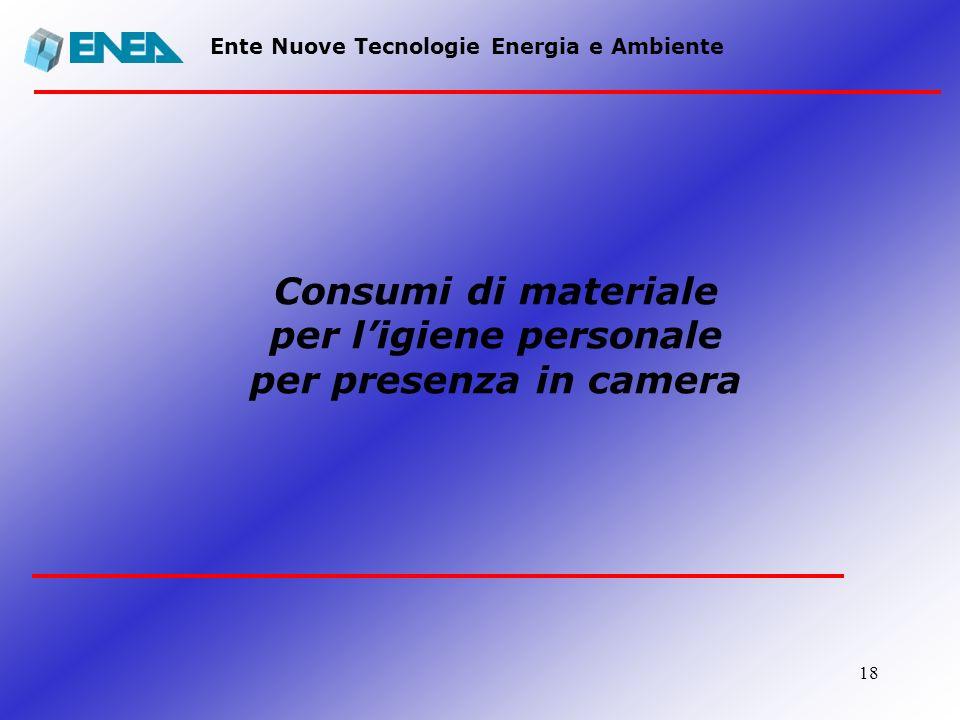 18 Ente Nuove Tecnologie Energia e Ambiente Consumi di materiale per ligiene personale per presenza in camera