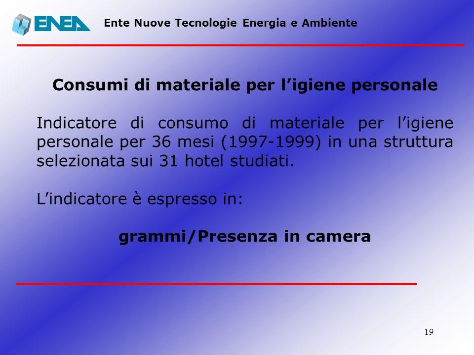 19 Ente Nuove Tecnologie Energia e Ambiente Consumi di materiale per ligiene personale Indicatore di consumo di materiale per ligiene personale per 36