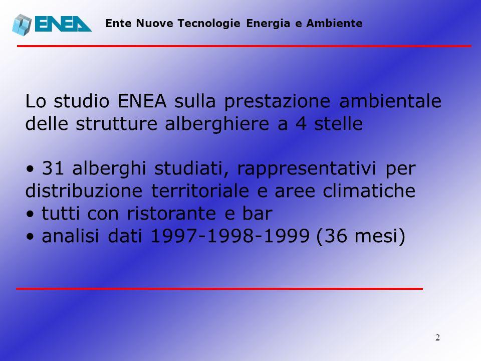 2 Ente Nuove Tecnologie Energia e Ambiente Lo studio ENEA sulla prestazione ambientale delle strutture alberghiere a 4 stelle 31 alberghi studiati, ra