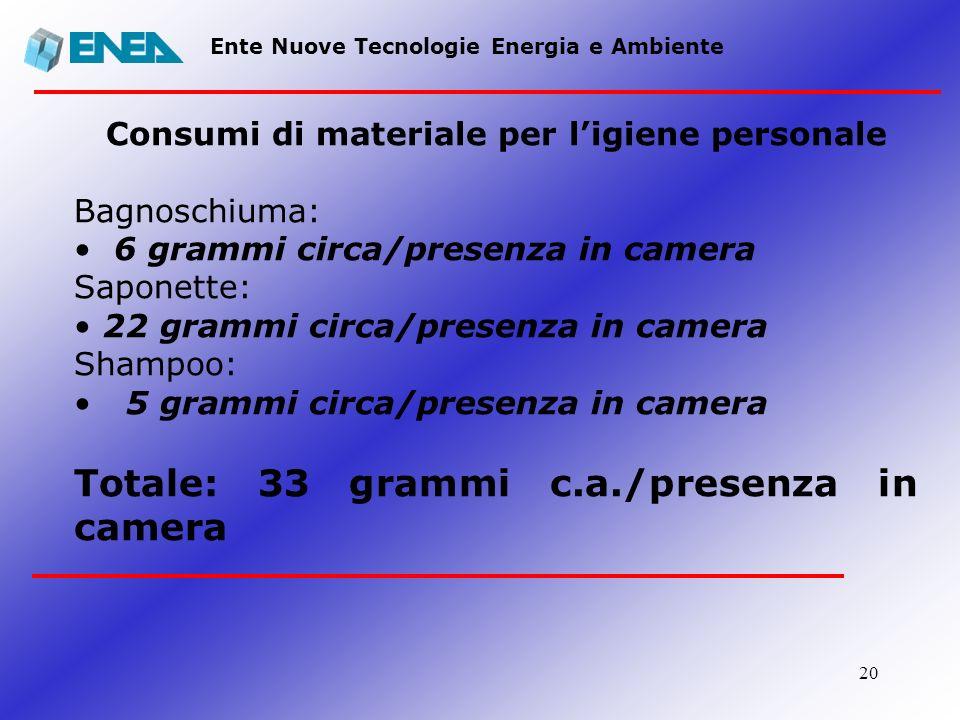 20 Ente Nuove Tecnologie Energia e Ambiente Consumi di materiale per ligiene personale Bagnoschiuma: 6 grammi circa/presenza in camera Saponette: 22 g