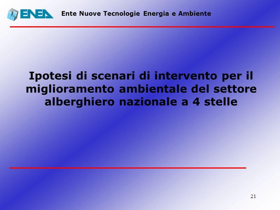 21 Ente Nuove Tecnologie Energia e Ambiente Ipotesi di scenari di intervento per il miglioramento ambientale del settore alberghiero nazionale a 4 ste