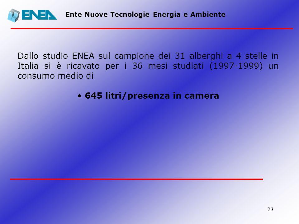 23 Ente Nuove Tecnologie Energia e Ambiente Dallo studio ENEA sul campione dei 31 alberghi a 4 stelle in Italia si è ricavato per i 36 mesi studiati (