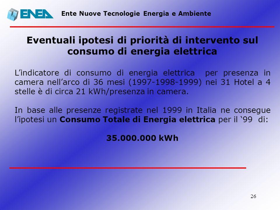 26 Ente Nuove Tecnologie Energia e Ambiente Eventuali ipotesi di priorità di intervento sul consumo di energia elettrica Lindicatore di consumo di ene
