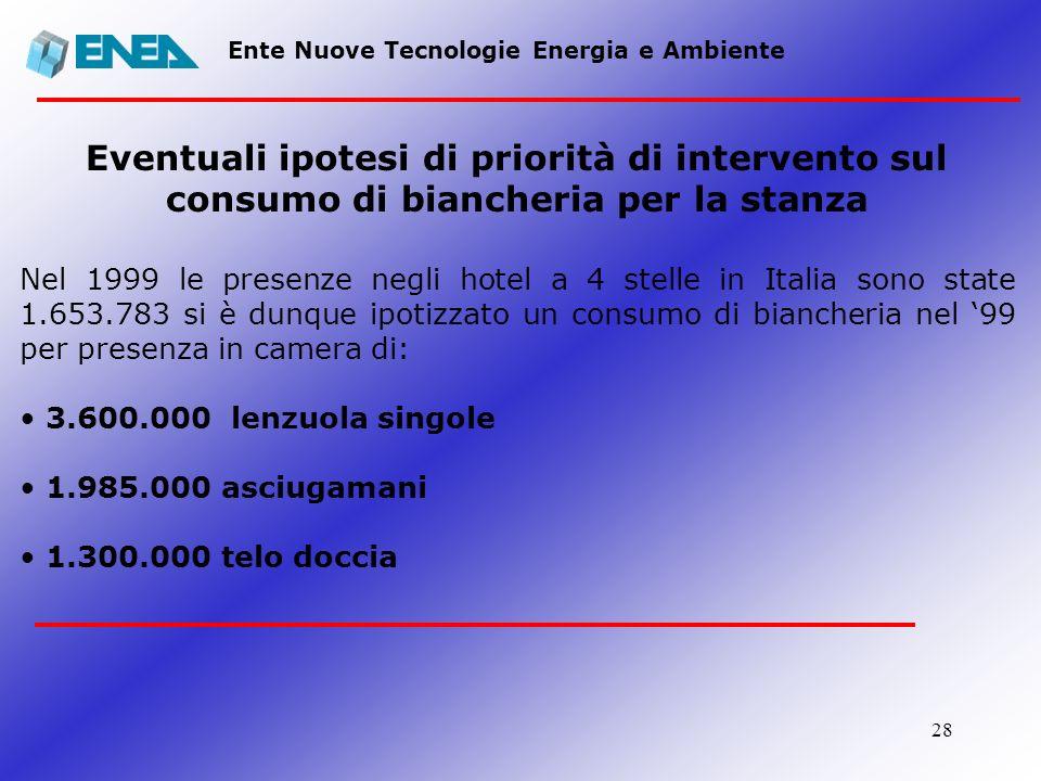28 Ente Nuove Tecnologie Energia e Ambiente Eventuali ipotesi di priorità di intervento sul consumo di biancheria per la stanza Nel 1999 le presenze n