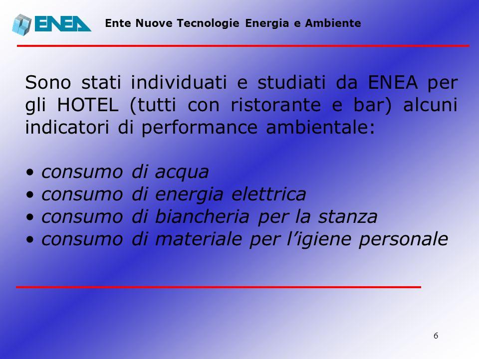 6 Ente Nuove Tecnologie Energia e Ambiente Sono stati individuati e studiati da ENEA per gli HOTEL (tutti con ristorante e bar) alcuni indicatori di p