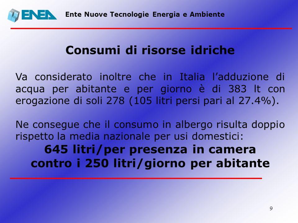 9 Ente Nuove Tecnologie Energia e Ambiente Consumi di risorse idriche Va considerato inoltre che in Italia ladduzione di acqua per abitante e per gior