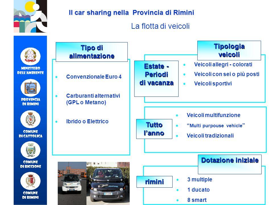 La flotta di veicoli Convenzionale Euro 4 Carburanti alternativi (GPL o Metano) Ibrido o Elettrico Tipo di alimentazione Veicoli multifunzione Multi p