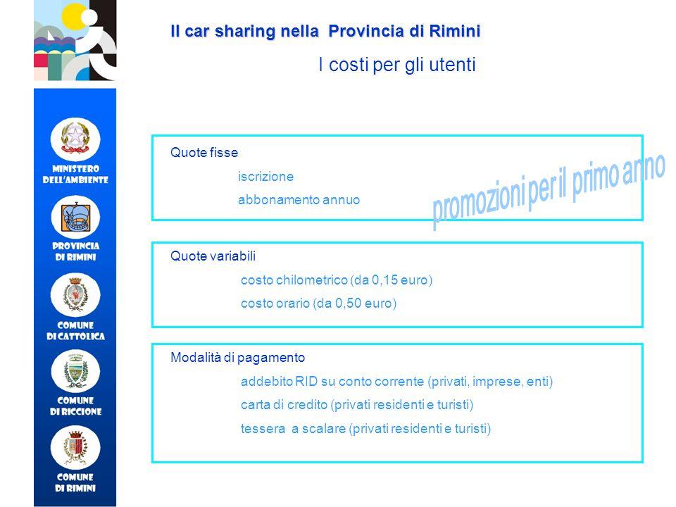 Il car sharing nella Provincia di Rimini I costi per gli utenti Quote fisse iscrizione abbonamento annuo Quote variabili costo chilometrico (da 0,15 e
