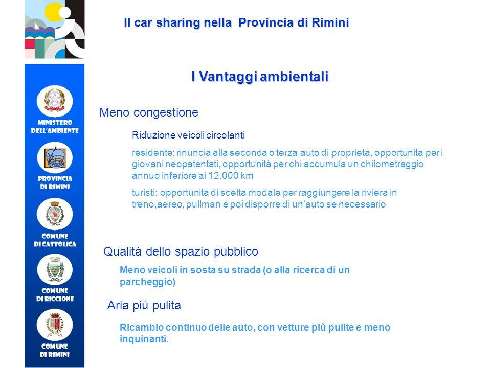 I Vantaggi ambientali Il car sharing nella Provincia di Rimini Meno congestione Qualità dello spazio pubblico Riduzione veicoli circolanti residente: