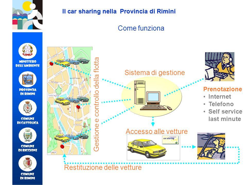 Prenotazione Internet Telefono Self service last minute Gestione e controllo della flotta Sistema di gestione Accesso alle vetture Restituzione delle