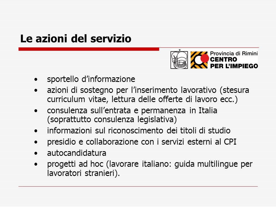 Le azioni del servizio sportello dinformazione azioni di sostegno per linserimento lavorativo (stesura curriculum vitae, lettura delle offerte di lavo