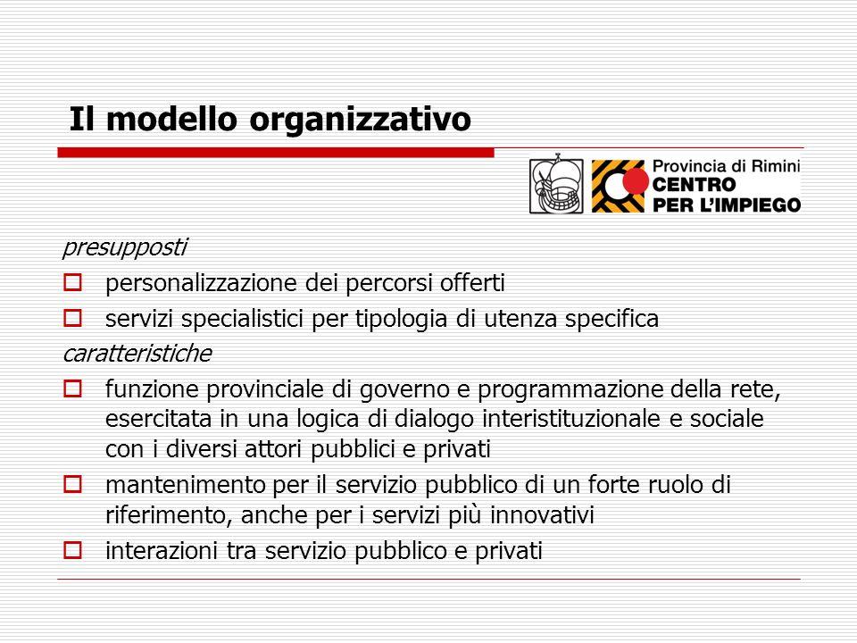 Il modello organizzativo presupposti personalizzazione dei percorsi offerti servizi specialistici per tipologia di utenza specifica caratteristiche fu