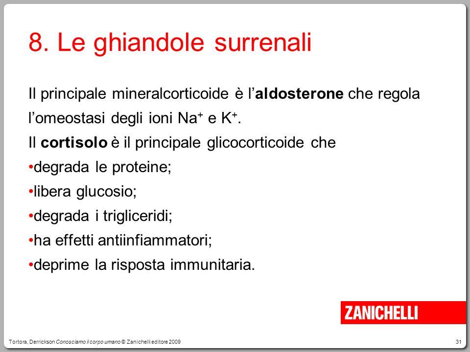 31 8. Le ghiandole surrenali Il principale mineralcorticoide è laldosterone che regola lomeostasi degli ioni Na + e K +. Il cortisolo è il principale