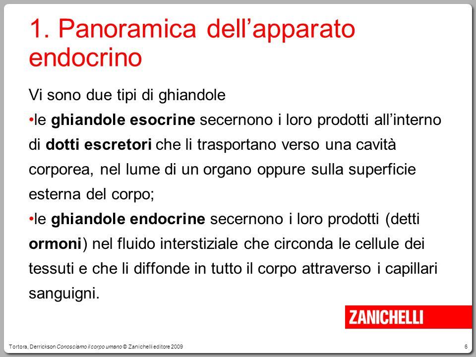6 1. Panoramica dellapparato endocrino Vi sono due tipi di ghiandole le ghiandole esocrine secernono i loro prodotti allinterno di dotti escretori che