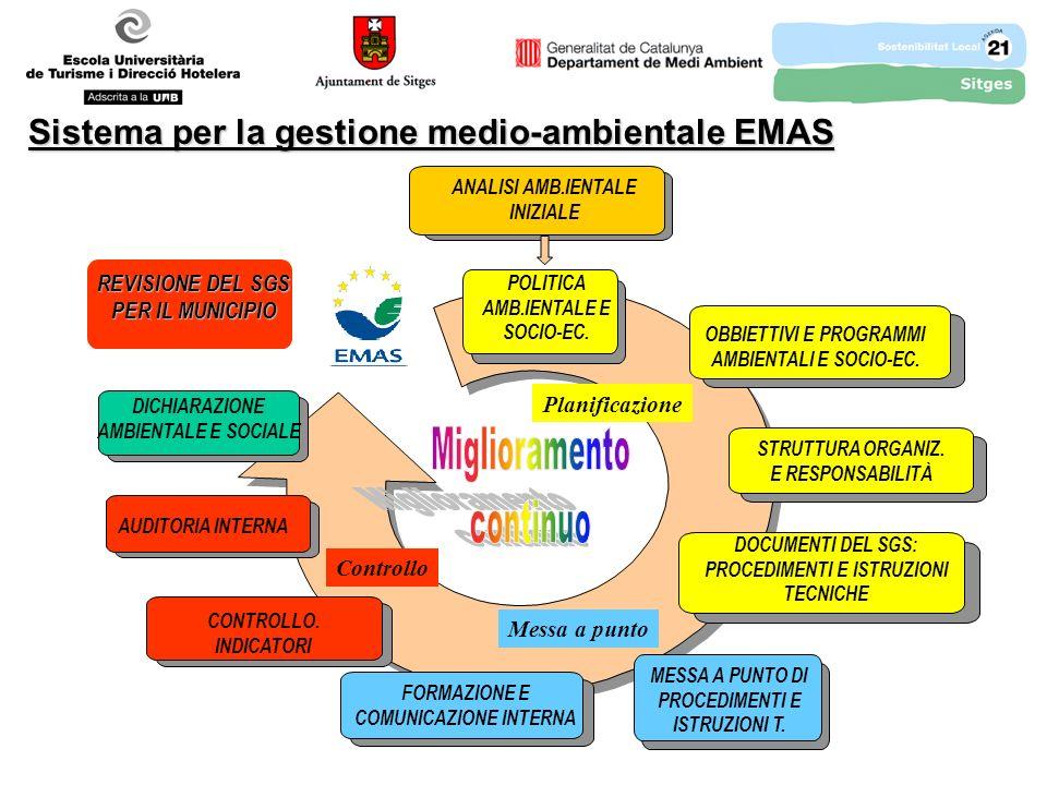 Sistema per la gestione medio-ambientale EMAS OBBIETTIVI E PROGRAMMI AMBIENTALI E SOCIO-EC.