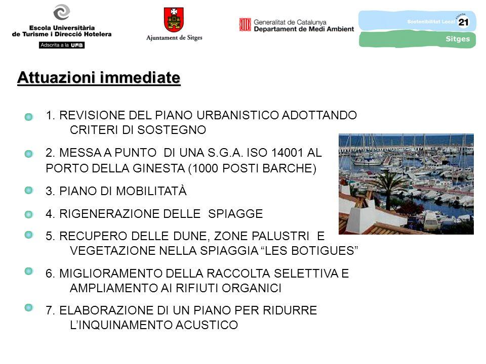 Attuazioni immediate 1. REVISIONE DEL PIANO URBANISTICO ADOTTANDO CRITERI DI SOSTEGNO 2.