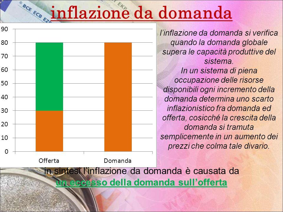 inflazione da domanda linflazione da domanda si verifica quando la domanda globale supera le capacità produttive del sistema. In un sistema di piena o