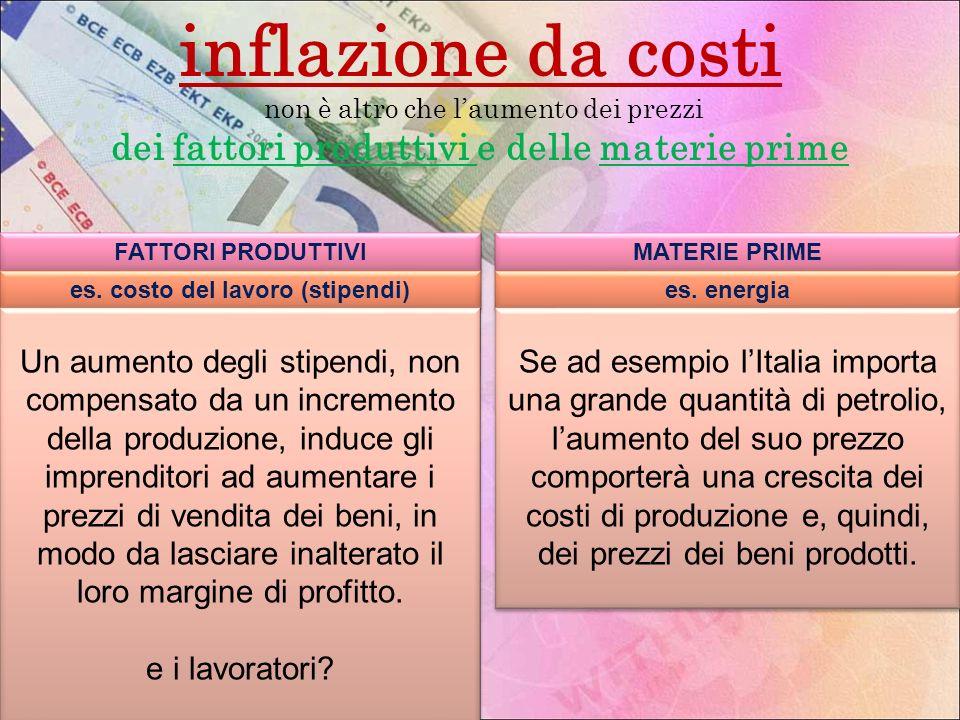 inflazione da costi non è altro che laumento dei prezzi dei fattori produttivi e delle materie prime FATTORI PRODUTTIVI MATERIE PRIME es. costo del la