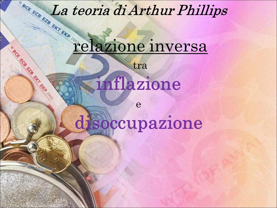 La teoria di Arthur Phillips relazione inversa tra inflazione e disoccupazione