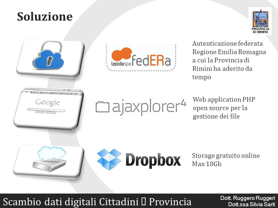 Soluzione Scambio dati digitali Cittadini Provincia Web application PHP open source per la gestione dei file Autenticazione federata Regione Emilia Romagna a cui la Provincia di Rimini ha aderito da tempo Storage gratuito online Max 18Gb Dott.